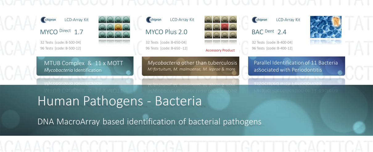 LCD-Array kit products for bacterial pathogens
